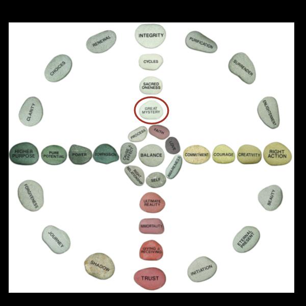 The Wisdom Wheel